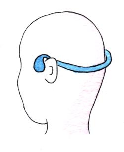 Kopfhörer welcher am Knochen vor dem Ohr ansetzt und ohne Kabel (z.B. über Bluetooth) funktioniert