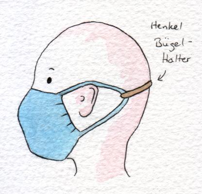 Maske mit Maskenschlaufenhalter